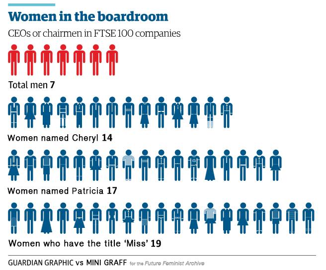FFA_1_women_in_the_boardroom